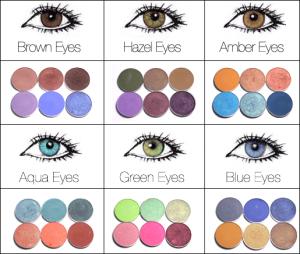 Eye Color Eyeshadow Recomendations